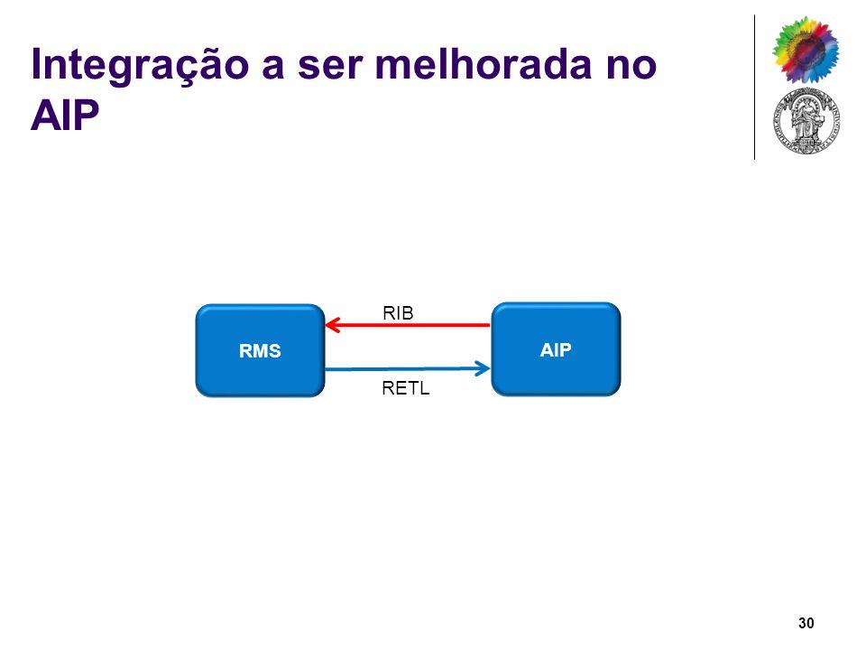 Integração a ser melhorada no AIP RMS AIP RETL RIB 30