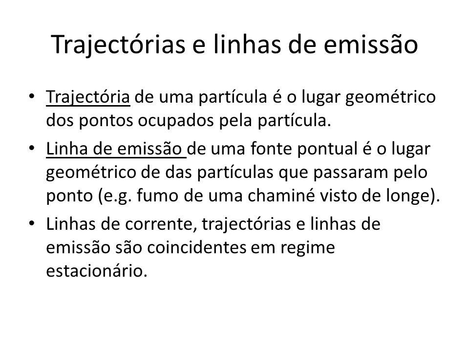 Trajectórias e linhas de emissão Trajectória de uma partícula é o lugar geométrico dos pontos ocupados pela partícula. Linha de emissão de uma fonte p