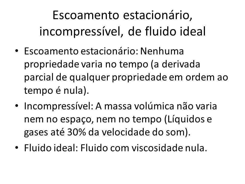 Escoamento estacionário, incompressível, de fluido ideal Escoamento estacionário: Nenhuma propriedade varia no tempo (a derivada parcial de qualquer p