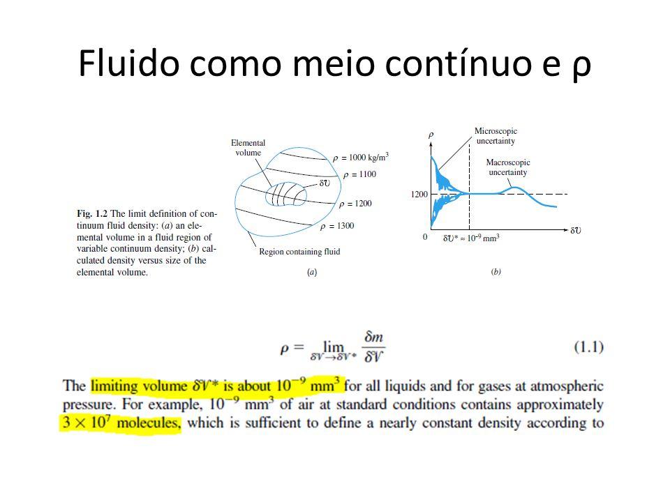 Fluido como meio contínuo e ρ