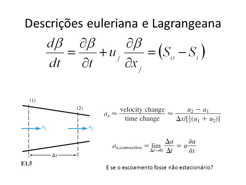 Descrições euleriana e Lagrangeana E se o escoamento fosse não estacionário?