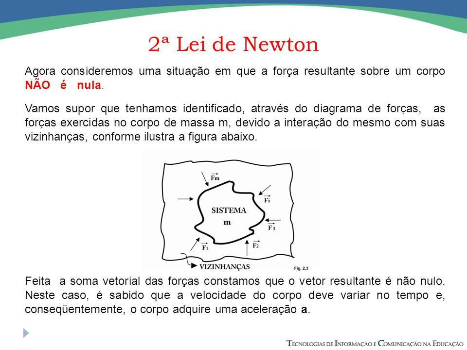 2ª Lei de Newton Agora consideremos uma situação em que a força resultante sobre um corpo NÃO é nula. Vamos supor que tenhamos identificado, através d