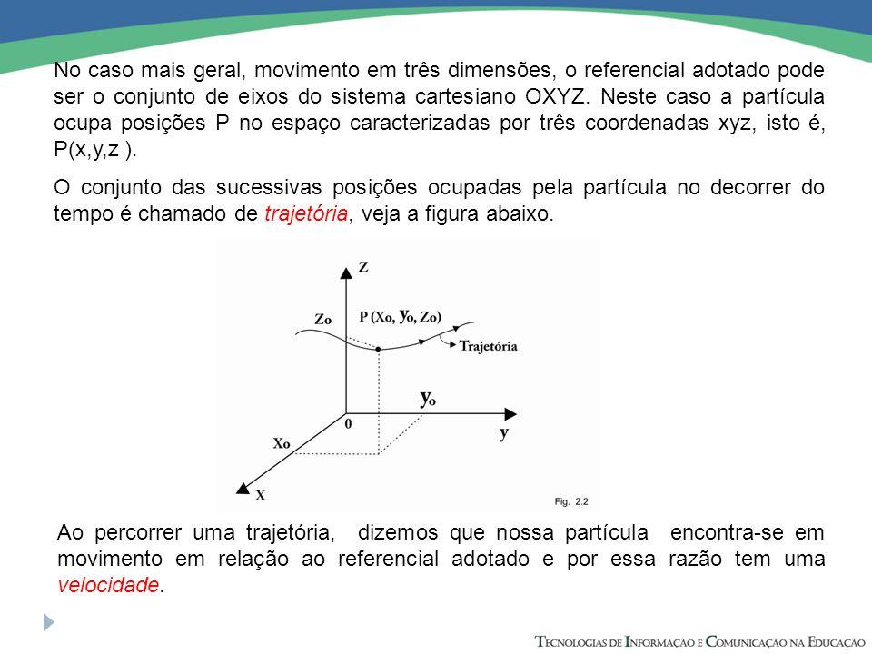 No caso mais geral, movimento em três dimensões, o referencial adotado pode ser o conjunto de eixos do sistema cartesiano OXYZ. Neste caso a partícula