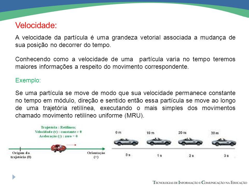 Velocidade: A velocidade da partícula é uma grandeza vetorial associada a mudança de sua posição no decorrer do tempo. Conhecendo como a velocidade de