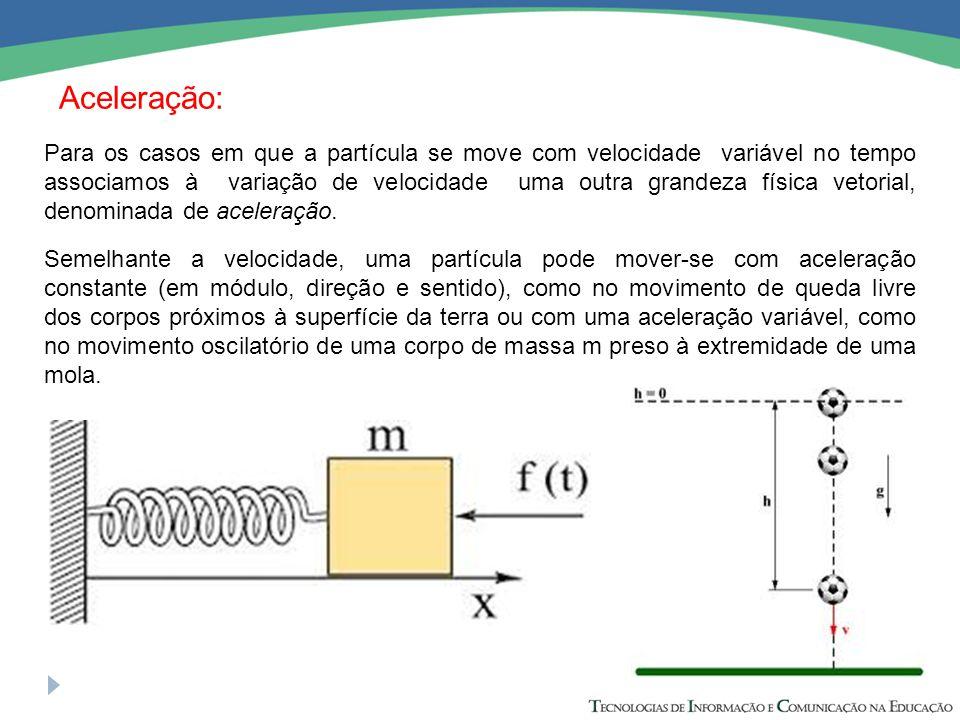 Aceleração: Para os casos em que a partícula se move com velocidade variável no tempo associamos à variação de velocidade uma outra grandeza física ve