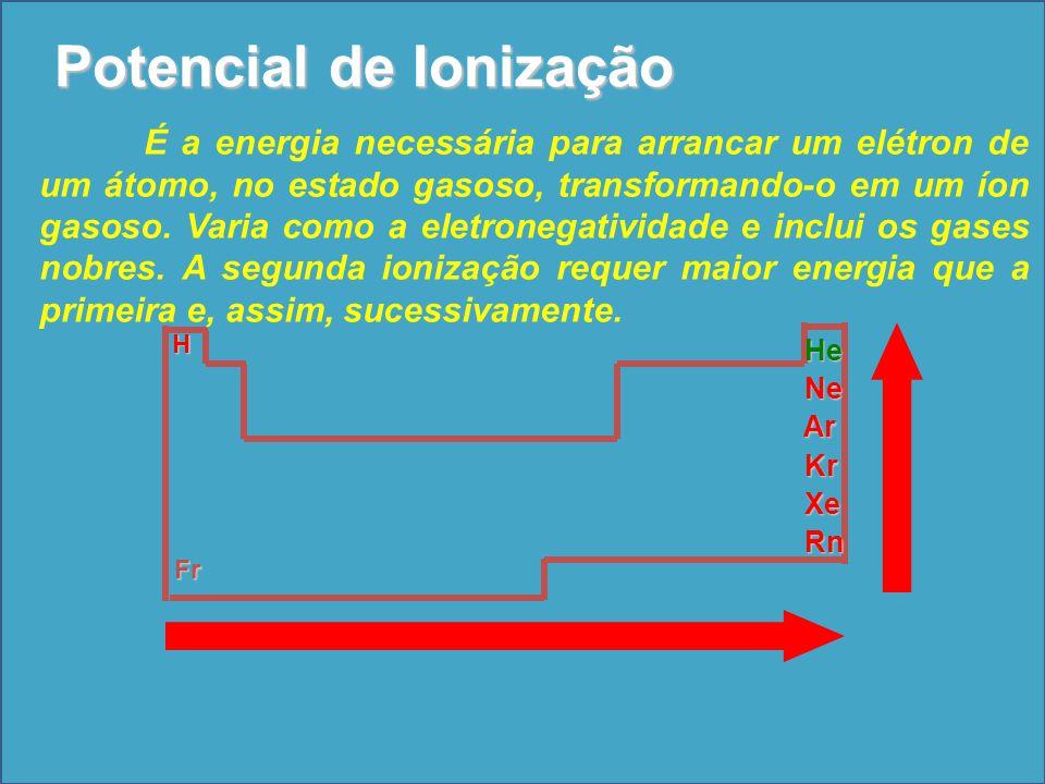 He He Ne Ne Ar Ar Kr Kr Xe Xe Rn Rn H Fr Potencial de Ionização É a energia necessária para arrancar um elétron de um átomo, no estado gasoso, transformando-o em um íon gasoso.