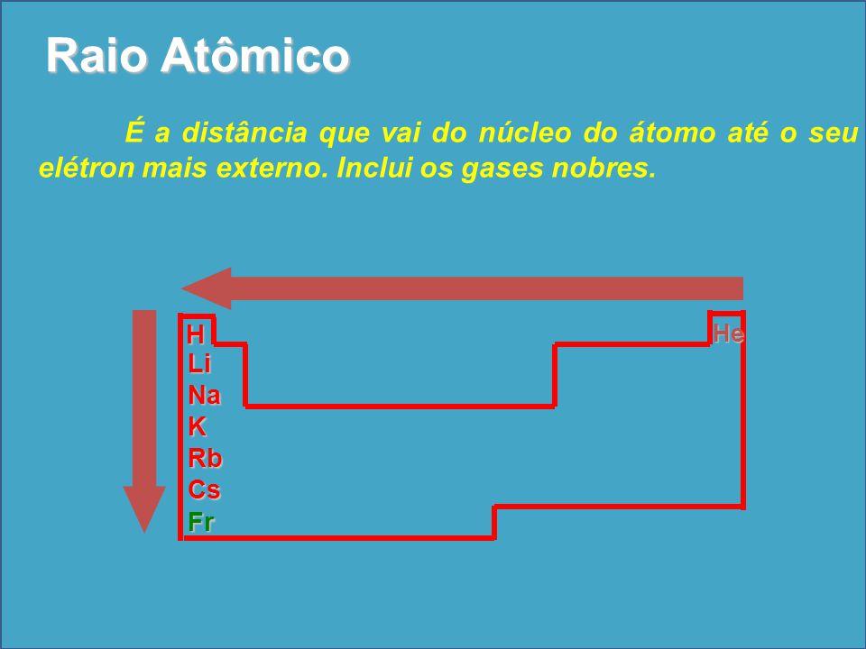 He H LiNaKRbCsFr Raio Atômico É a distância que vai do núcleo do átomo até o seu elétron mais externo. Inclui os gases nobres.