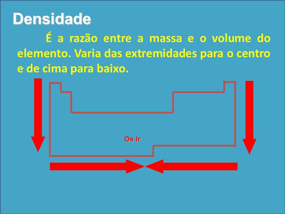 É a razão entre a massa e o volume do elemento. Varia das extremidades para o centro e de cima para baixo. Densidade Os Ir