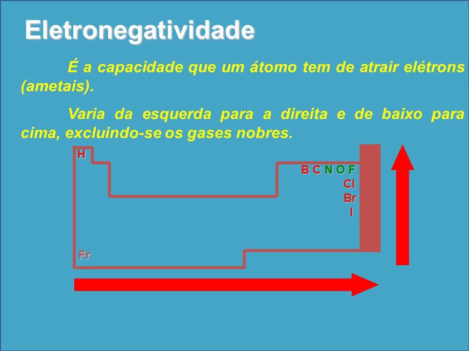 B C N O F Cl Cl Br Br I H Fr Eletronegatividade É a capacidade que um átomo tem de atrair elétrons (ametais). Varia da esquerda para a direita e de ba