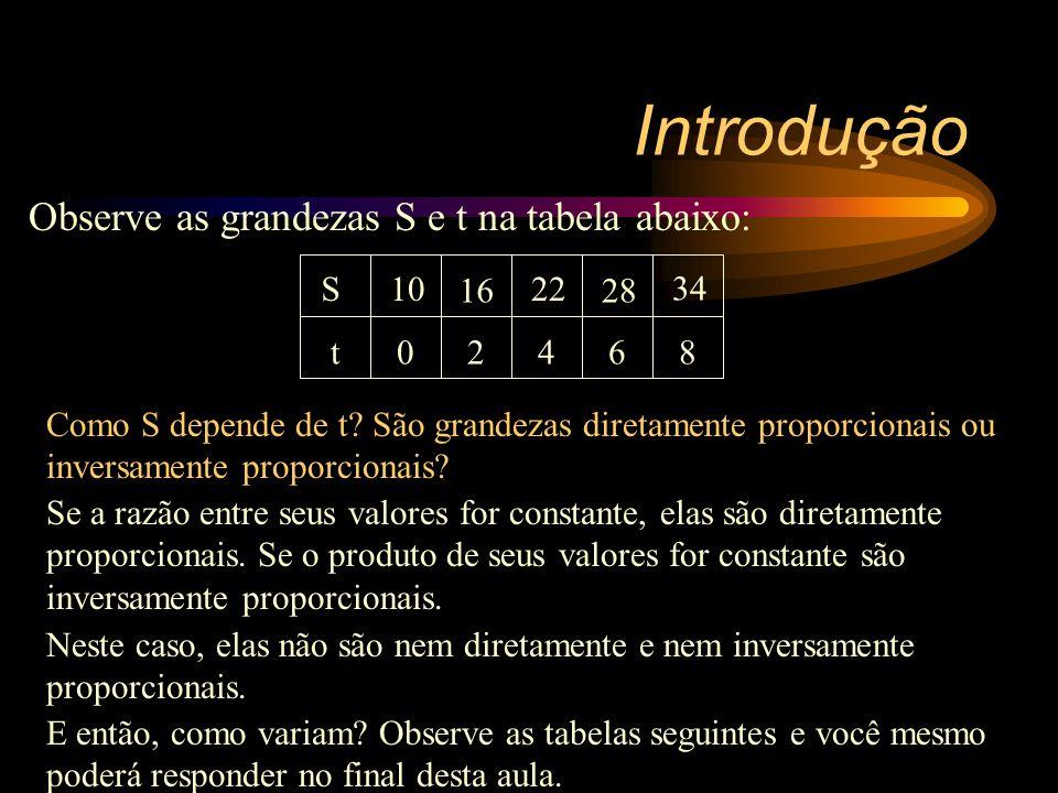 t V 1 10 3 5 7 9 Assim, Se t (varia) e V (permanece constante) tem-se : V e t são variáveis independentes Se, no entanto, uma grandeza varia e a outra permanece constante: Diz-se que V e t são grandezas independentes Introdução