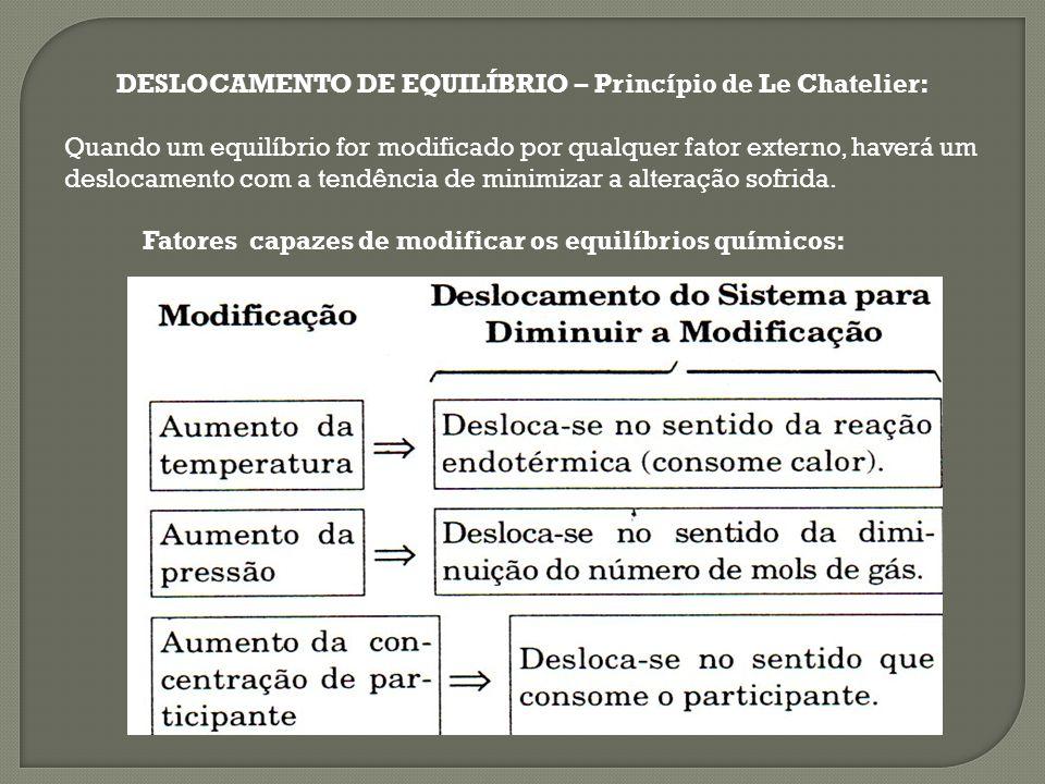 DESLOCAMENTO DE EQUILÍBRIO – Princípio de Le Chatelier: Quando um equilíbrio for modificado por qualquer fator externo, haverá um deslocamento com a t