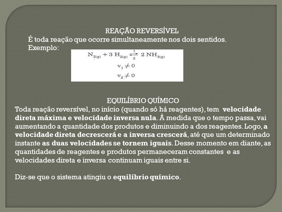 O quadro seguinte mostra um equilíbrio como exemplo e resume as possíveis alterações e os deslocamentos correspondentes.