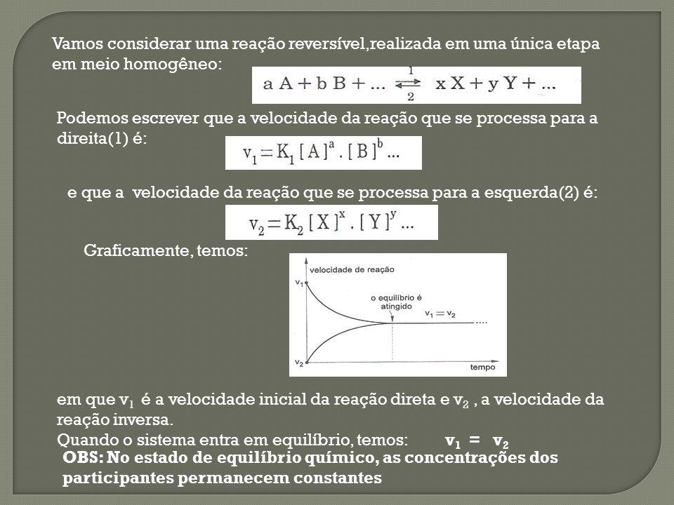 Vamos considerar uma reação reversível,realizada em uma única etapa em meio homogêneo: Podemos escrever que a velocidade da reação que se processa par