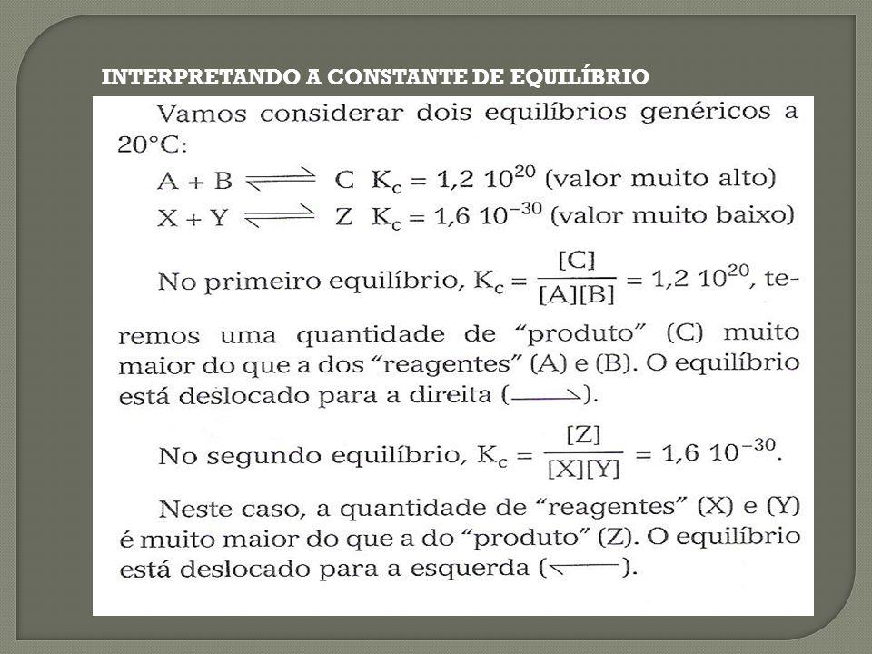 INTERPRETANDO A CONSTANTE DE EQUILÍBRIO