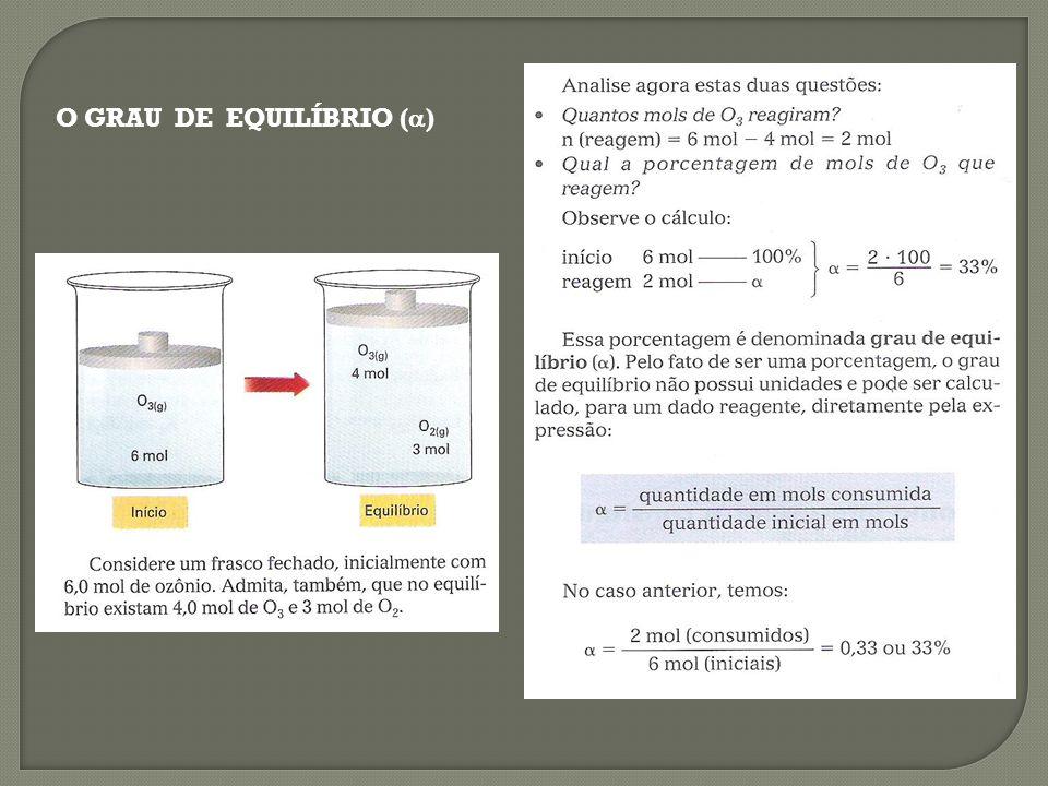Equilíbrios Homogêneos e Equilíbrios Heterogêneos No processo : todos os participantes estão no estado gasoso e, por isso constituem um sistema homogêneo.