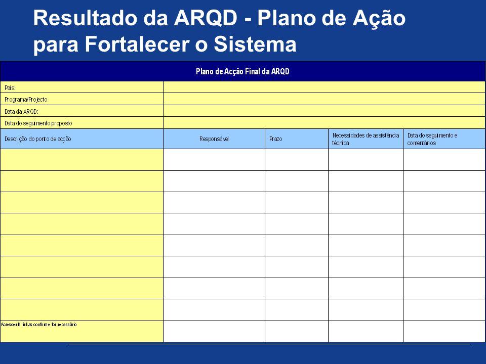 Resultado da ARQD - Plano de Ação para Fortalecer o Sistema