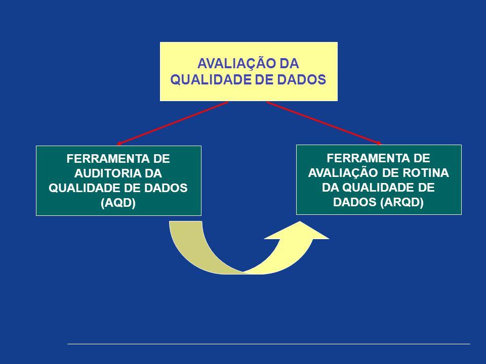 AVALIAÇÃO DA QUALIDADE DE DADOS FERRAMENTA DE AUDITORIA DA QUALIDADE DE DADOS (AQD) FERRAMENTA DE AVALIAÇÃO DE ROTINA DA QUALIDADE DE DADOS (ARQD)