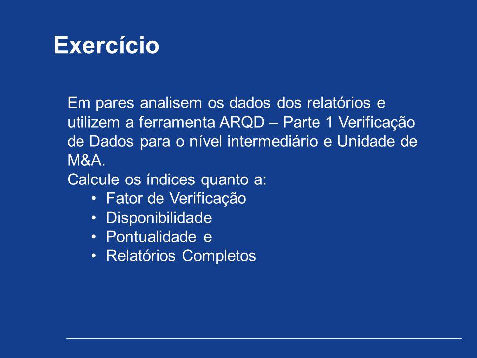Exercício Em pares analisem os dados dos relatórios e utilizem a ferramenta ARQD – Parte 1 Verificação de Dados para o nível intermediário e Unidade d