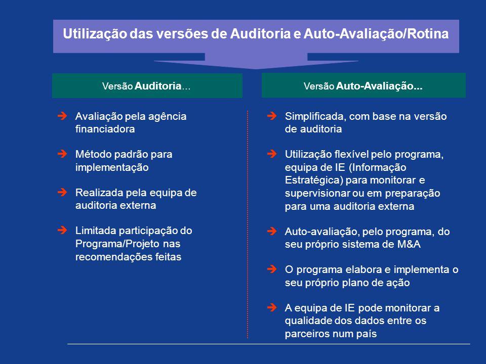 Versão Auditoria …  Avaliação pela agência financiadora  Método padrão para implementação  Realizada pela equipa de auditoria externa  Limitada pa