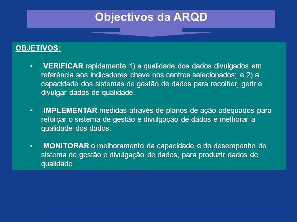 Objectivos da ARQD OBJETIVOS: VERIFICAR rapidamente 1) a qualidade dos dados divulgados em referência aos indicadores chave nos centros selecionados;