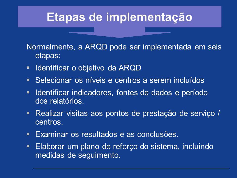 Normalmente, a ARQD pode ser implementada em seis etapas:  Identificar o objetivo da ARQD  Selecionar os níveis e centros a serem incluídos  Identi