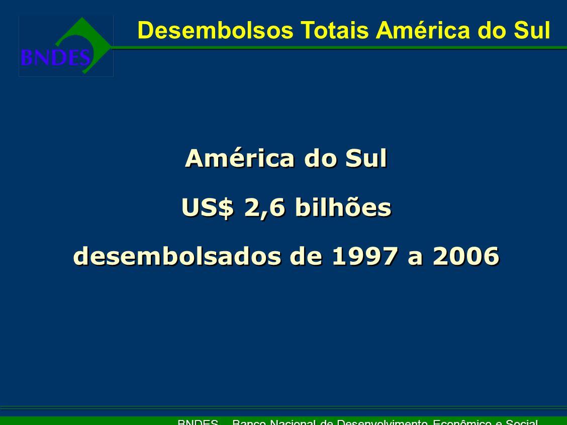 BNDES – Banco Nacional de Desenvolvimento Econômico e Social América do Sul US$ 2,6 bilhões desembolsados de 1997 a 2006 América do Sul US$ 2,6 bilhões desembolsados de 1997 a 2006 Desembolsos Totais América do Sul