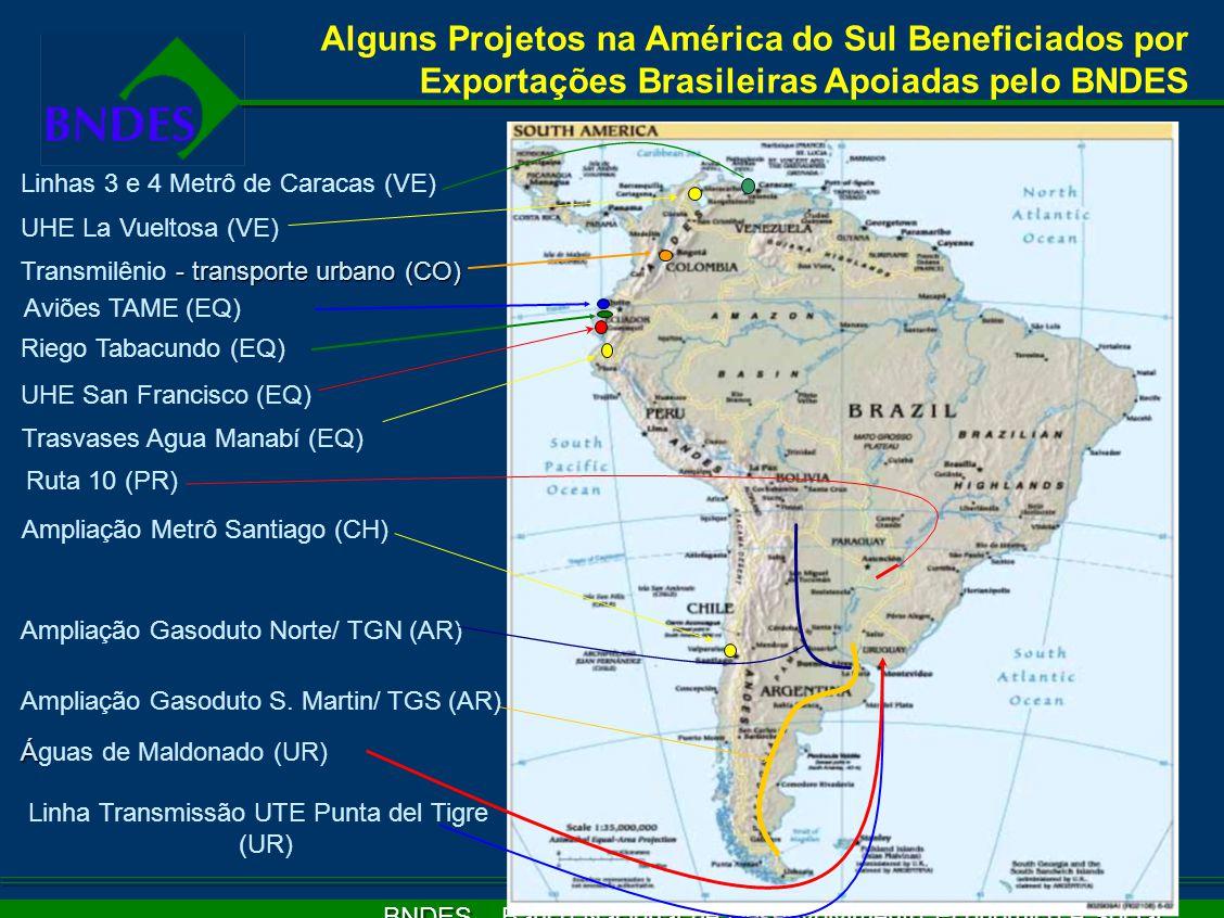 BNDES – Banco Nacional de Desenvolvimento Econômico e Social Ampliação Gasoduto S.