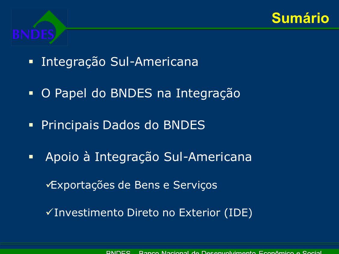   Integração Sul-Americana   O Papel do BNDES na Integração   Principais Dados do BNDES   Apoio à Integração Sul-Americana Exportações de Bens e Serviços Investimento Direto no Exterior (IDE) Sumário