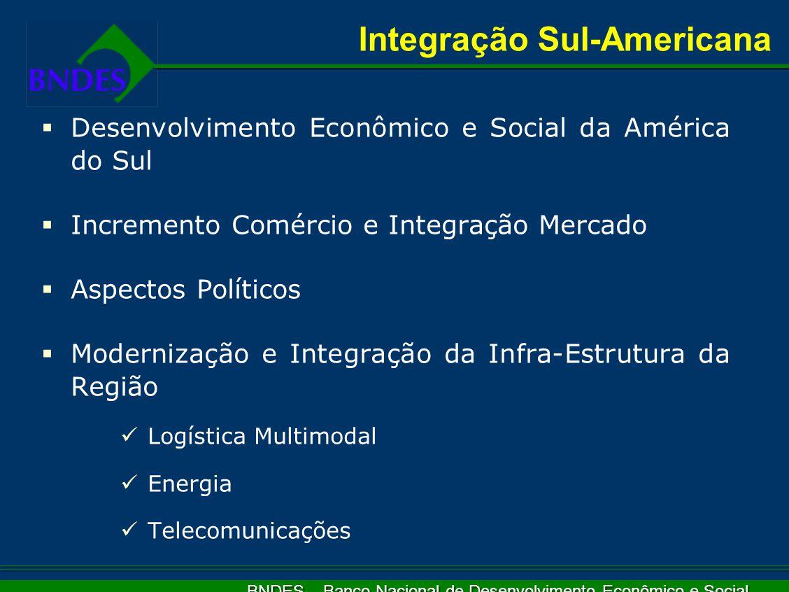 BNDES – Banco Nacional de Desenvolvimento Econômico e Social  Desenvolvimento Econômico e Social da América do Sul  Incremento Comércio e Integração Mercado  Aspectos Políticos  Modernização e Integração da Infra-Estrutura da Região Logística Multimodal Energia Telecomunicações Integração Sul-Americana