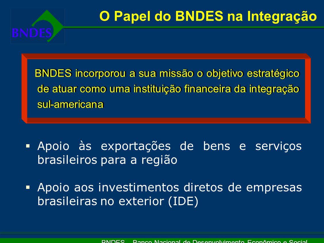 BNDES – Banco Nacional de Desenvolvimento Econômico e Social  Apoio às exportações de bens e serviços brasileiros para a região  Apoio aos investimentos diretos de empresas brasileiras no exterior (IDE) O Papel do BNDES na Integração BNDES incorporou a sua missão o objetivo estratégico de atuar como uma instituição financeira da integração sul-americana