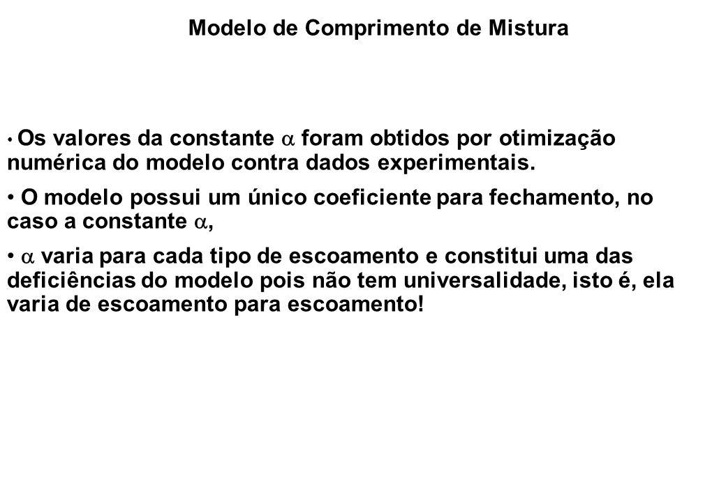 Modelo de Comprimento de Mistura Os valores da constante  foram obtidos por otimização numérica do modelo contra dados experimentais. O modelo possui