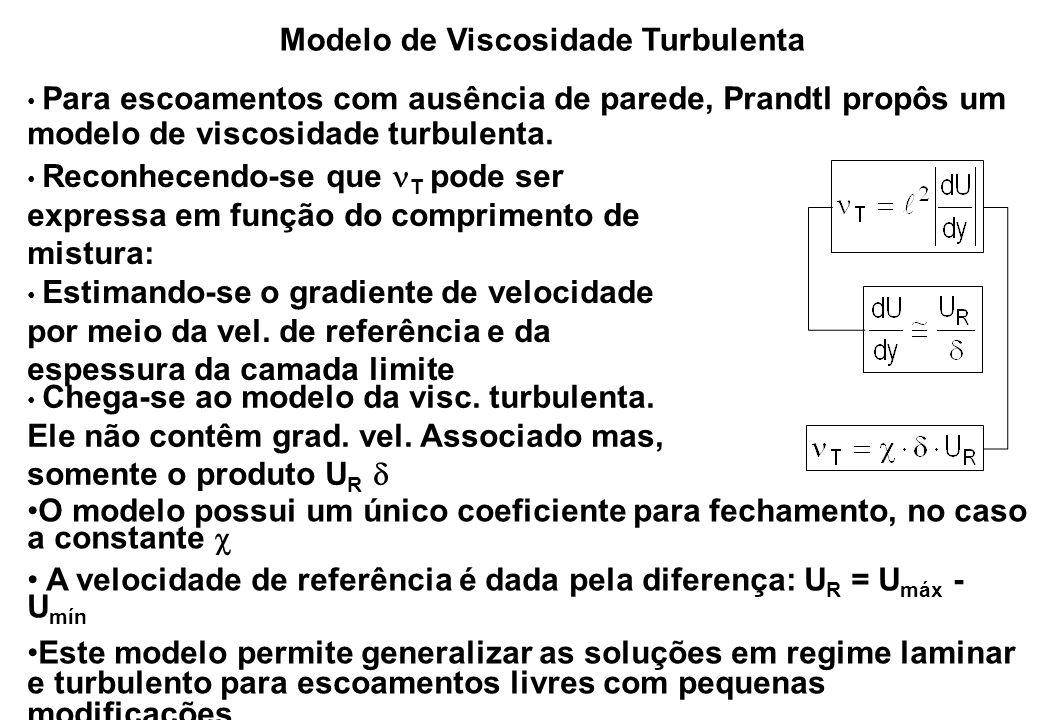 Modelo de Viscosidade Turbulenta Para escoamentos com ausência de parede, Prandtl propôs um modelo de viscosidade turbulenta. O modelo possui um único