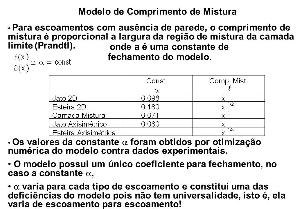 Modelo de Comprimento de Mistura Para escoamentos com ausência de parede, o comprimento de mistura é proporcional a largura da região de mistura da ca