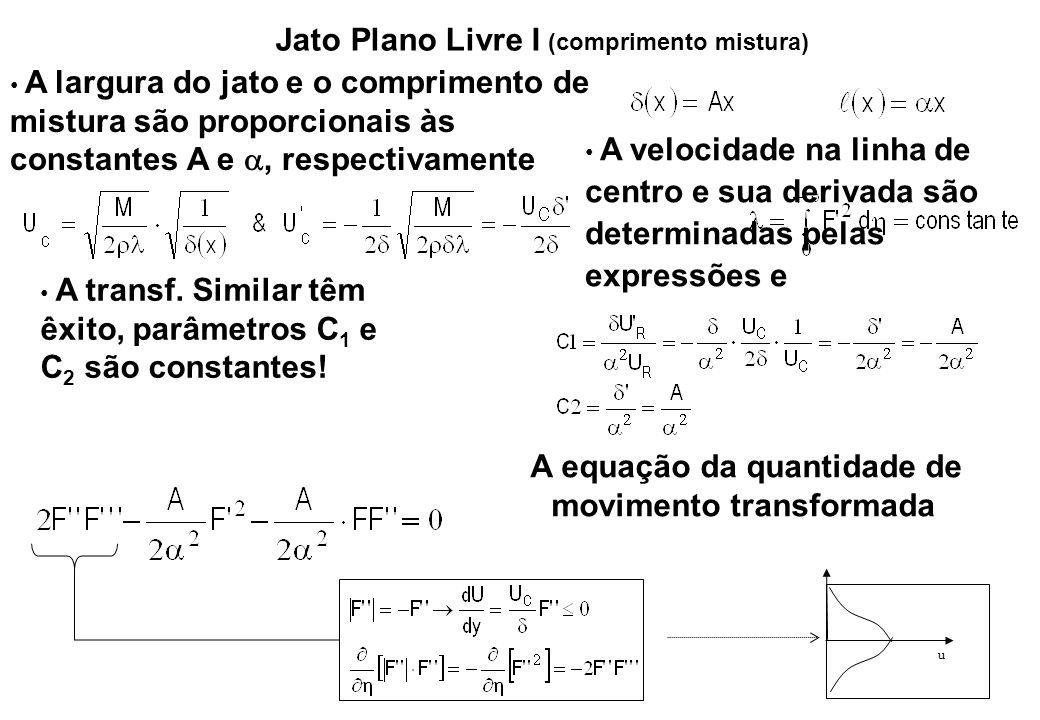 Jato Plano Livre I (comprimento mistura) A largura do jato e o comprimento de mistura são proporcionais às constantes A e , respectivamente A velocid