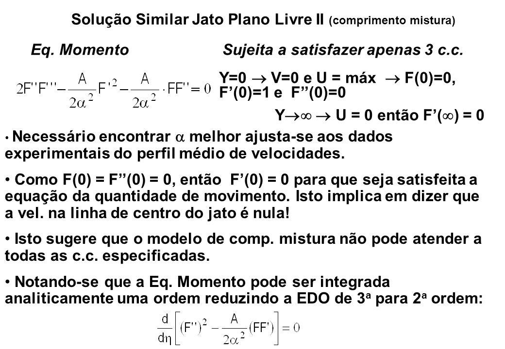Solução Similar Jato Plano Livre II (comprimento mistura) Eq. Momento Sujeita a satisfazer apenas 3 c.c. Y=0  V=0 e U = máx  F(0)=0, F'(0)=1 e F''(0