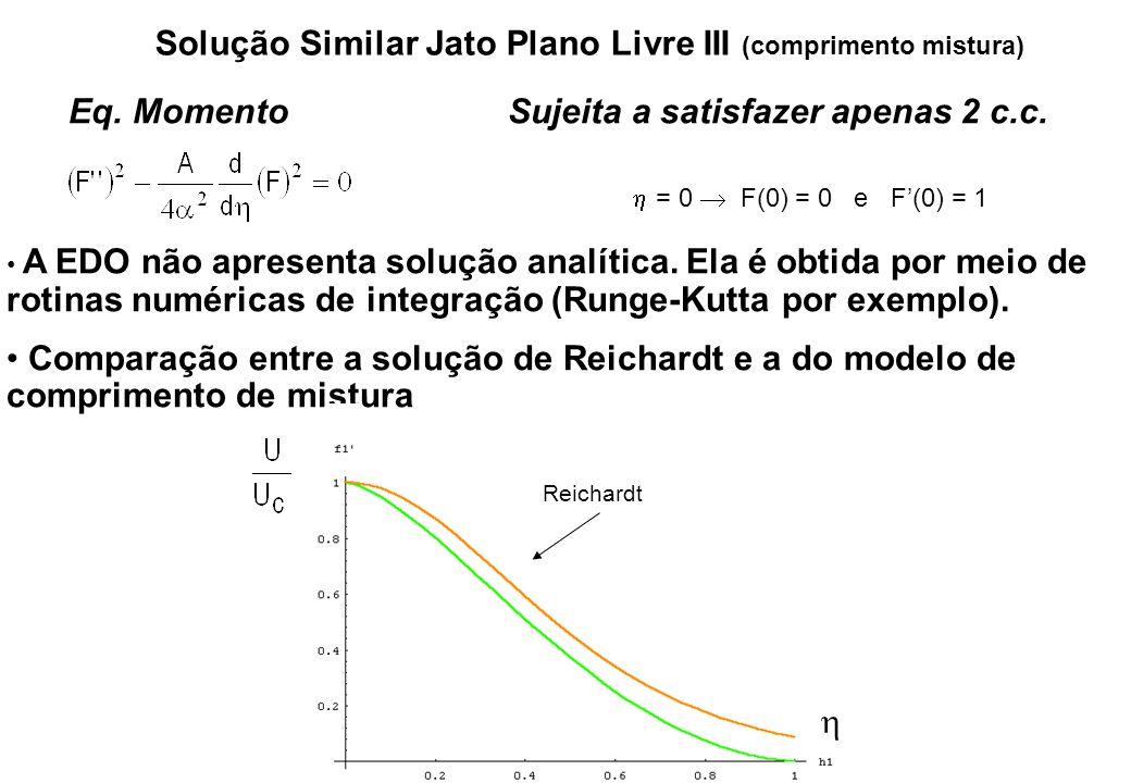 Solução Similar Jato Plano Livre III (comprimento mistura) Eq. Momento Sujeita a satisfazer apenas 2 c.c.  = 0  F(0) = 0 e F'(0) = 1 A EDO não apres