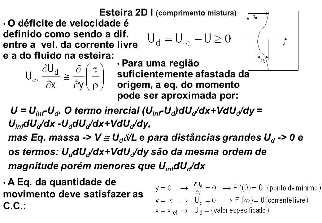 Esteira 2D I (comprimento mistura) O déficite de velocidade é definido como sendo a dif. entre a vel. da corrente livre e a do fluido na esteira: U U