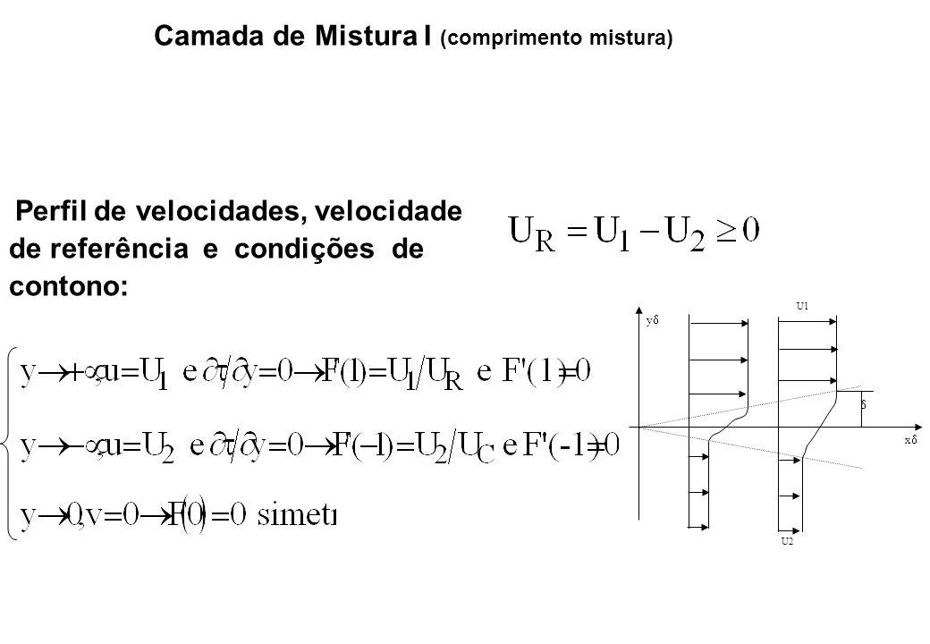 Camada de Mistura I (comprimento mistura) Perfil de velocidades, velocidade de referência e condições de contono:  U1 U2 xx yy