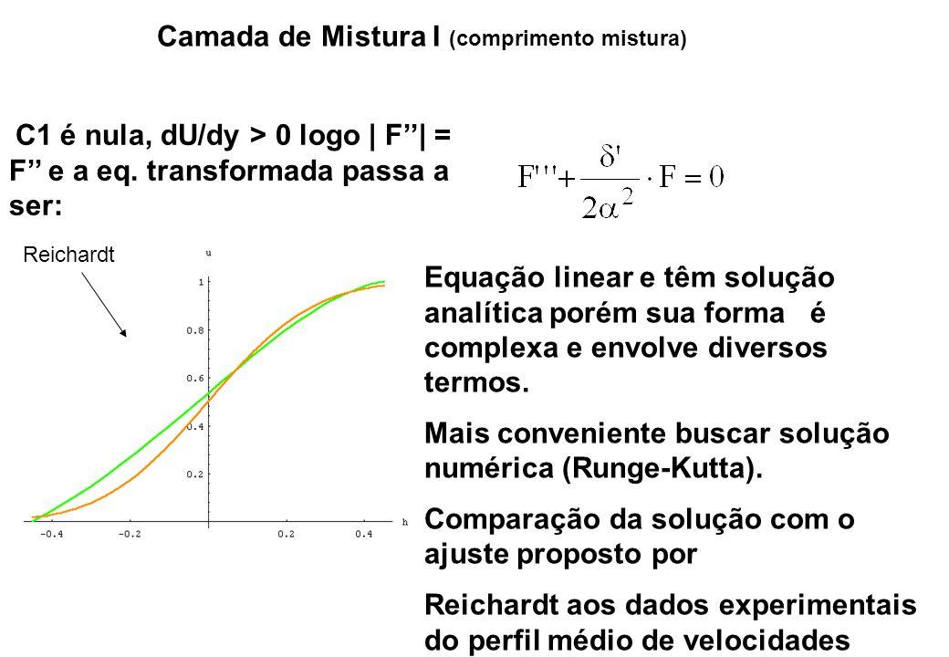 Camada de Mistura I (comprimento mistura) C1 é nula, dU/dy > 0 logo | F''| = F'' e a eq. transformada passa a ser: Equação linear e têm solução analít