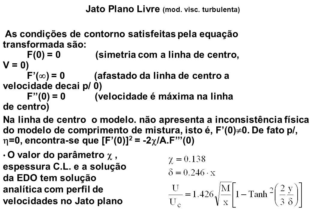 Jato Plano Livre (mod. visc. turbulenta) As condições de contorno satisfeitas pela equação transformada são: F(0) = 0 (simetria com a linha de centro,