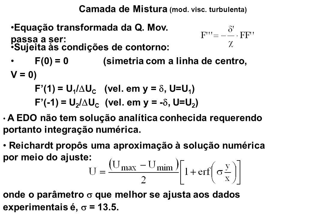 Camada de Mistura (mod. visc. turbulenta) Equação transformada da Q. Mov. passa a ser: Sujeita às condições de contorno: F(0) = 0 (simetria com a linh