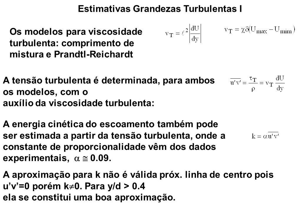 Estimativas Grandezas Turbulentas I A tensão turbulenta é determinada, para ambos os modelos, com o auxílio da viscosidade turbulenta: A energia cinét