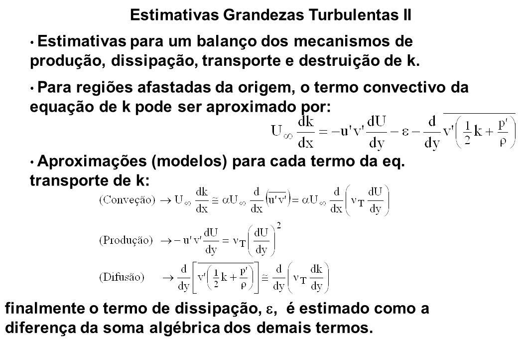 Estimativas Grandezas Turbulentas II Para regiões afastadas da origem, o termo convectivo da equação de k pode ser aproximado por: Estimativas para um