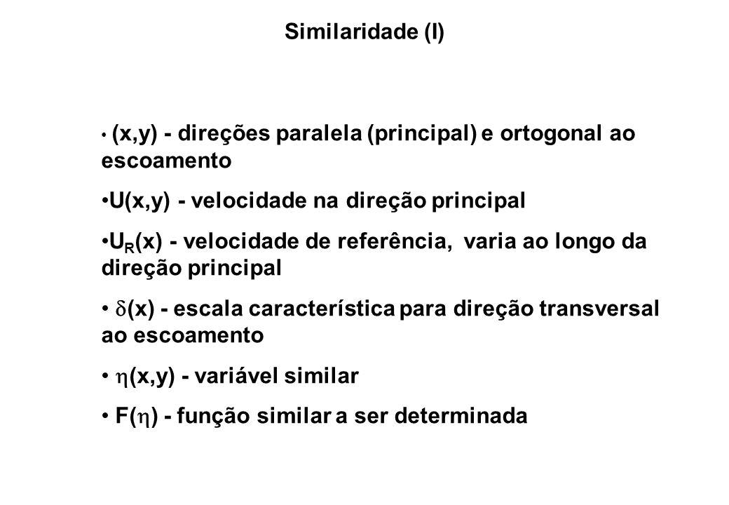 Similaridade (I) (x,y) - direções paralela (principal) e ortogonal ao escoamento U(x,y) - velocidade na direção principal U R (x) - velocidade de refe