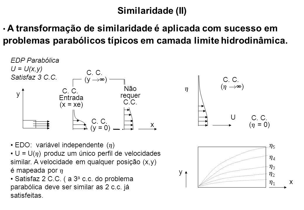 Similaridade (II) A transformação de similaridade é aplicada com sucesso em problemas parabólicos típicos em camada limite hidrodinâmica. y  U C. ( 