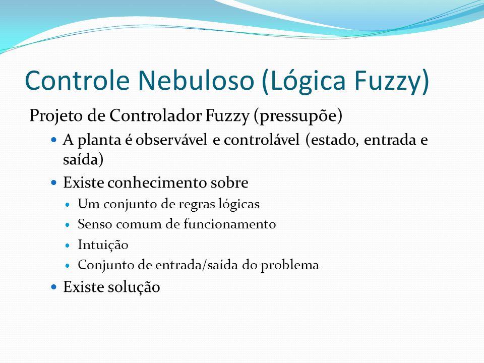 Controle Nebuloso (Lógica Fuzzy) Projeto de Controlador Fuzzy (pressupõe) A planta é observável e controlável (estado, entrada e saída) Existe conhecimento sobre Um conjunto de regras lógicas Senso comum de funcionamento Intuição Conjunto de entrada/saída do problema Existe solução