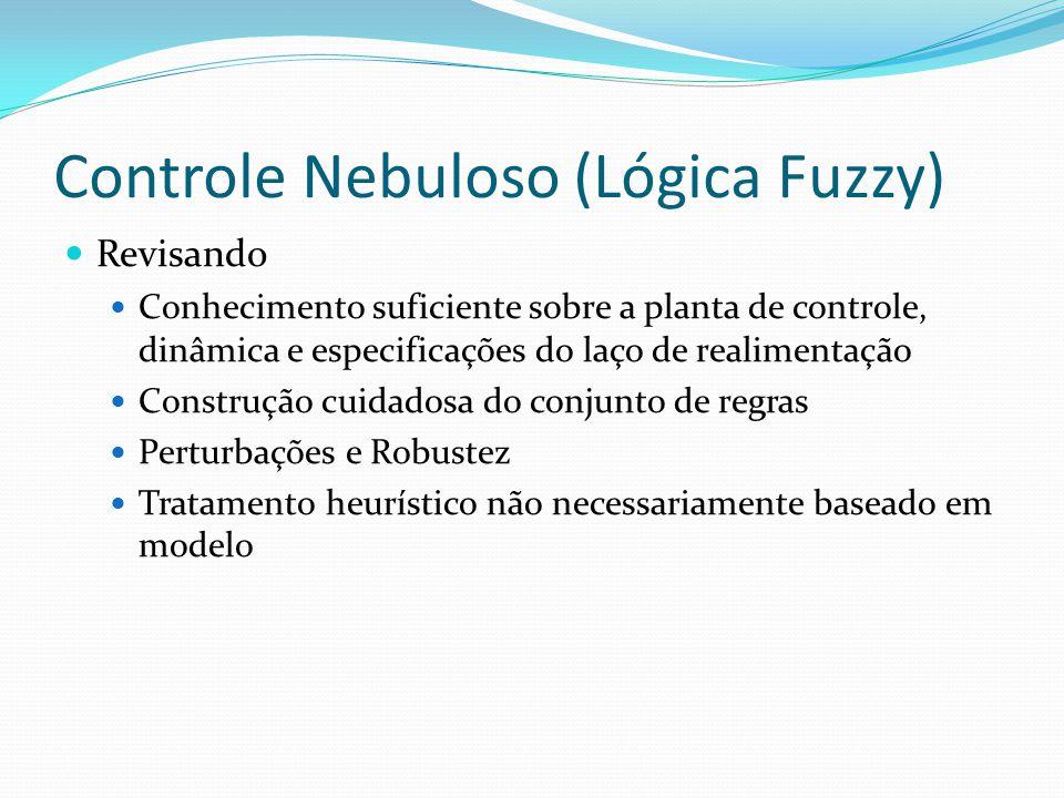 Controle Nebuloso (Lógica Fuzzy) Revisando Conhecimento suficiente sobre a planta de controle, dinâmica e especificações do laço de realimentação Construção cuidadosa do conjunto de regras Perturbações e Robustez Tratamento heurístico não necessariamente baseado em modelo
