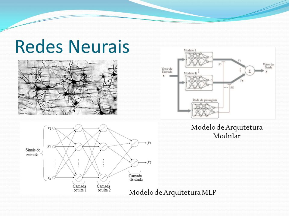 Redes Neurais Modelo de Arquitetura MLP Modelo de Arquitetura Modular