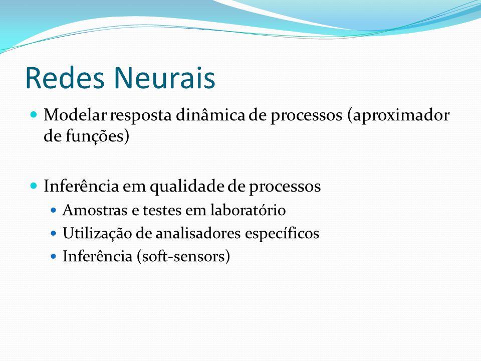Redes Neurais Modelar resposta dinâmica de processos (aproximador de funções) Inferência em qualidade de processos Amostras e testes em laboratório Utilização de analisadores específicos Inferência (soft-sensors)