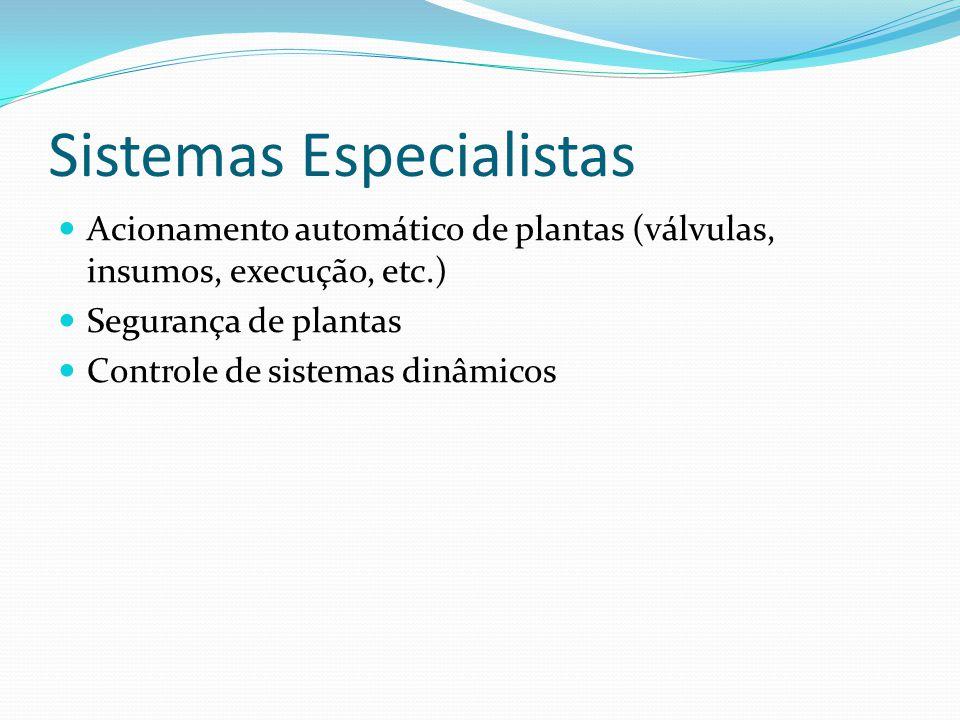 Sistemas Especialistas Acionamento automático de plantas (válvulas, insumos, execução, etc.) Segurança de plantas Controle de sistemas dinâmicos